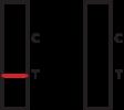 SARS-CoV2-Antigen-Schnelltest-Ungültig
